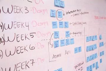 5 שלבים לפיתוח מוצר חדש